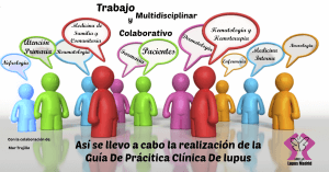 Guía de Práctica Clinica del lupus preguntas básicas
